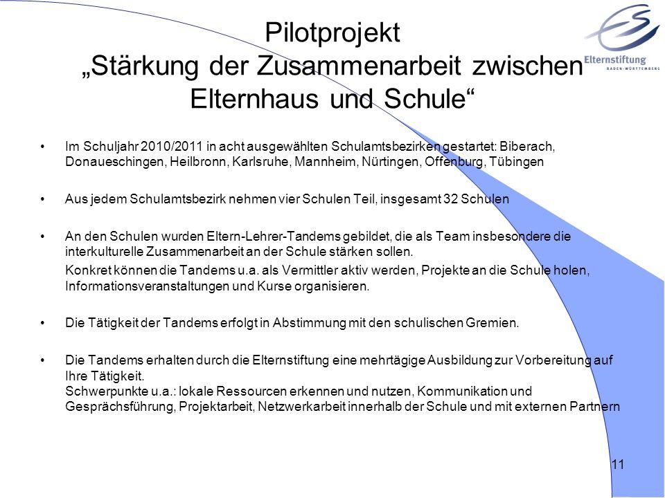 Pilotprojekt Stärkung der Zusammenarbeit zwischen Elternhaus und Schule Im Schuljahr 2010/2011 in acht ausgewählten Schulamtsbezirken gestartet: Biber