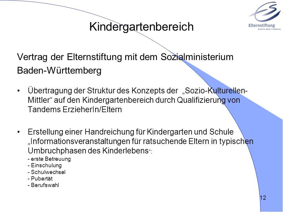 Vertrag der Elternstiftung mit dem Sozialministerium Baden-Württemberg Übertragung der Struktur des Konzepts der Sozio-Kulturellen- Mittler auf den Ki