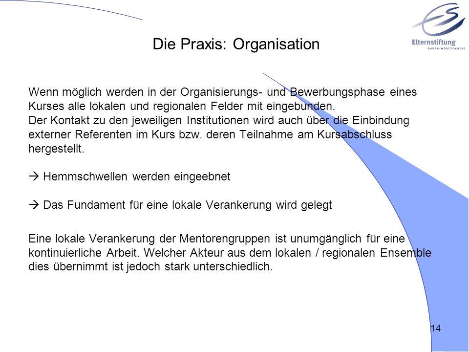 Die Praxis: Organisation Wenn möglich werden in der Organisierungs- und Bewerbungsphase eines Kurses alle lokalen und regionalen Felder mit eingebunde