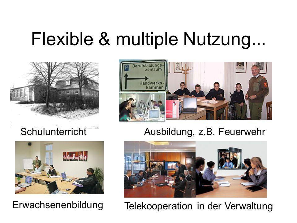 Flexible & multiple Nutzung... SchulunterrichtAusbildung, z.B. Feuerwehr Erwachsenenbildung Telekooperation in der Verwaltung