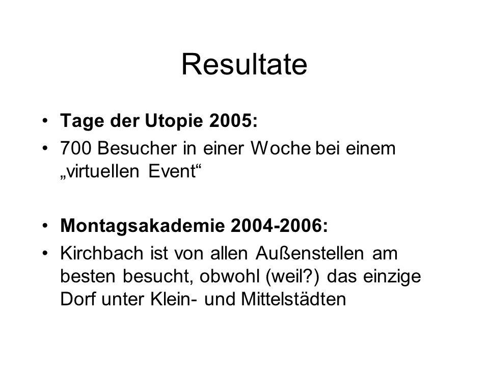 Resultate Tage der Utopie 2005: 700 Besucher in einer Woche bei einem virtuellen Event Montagsakademie 2004-2006: Kirchbach ist von allen Außenstellen am besten besucht, obwohl (weil ) das einzige Dorf unter Klein- und Mittelstädten