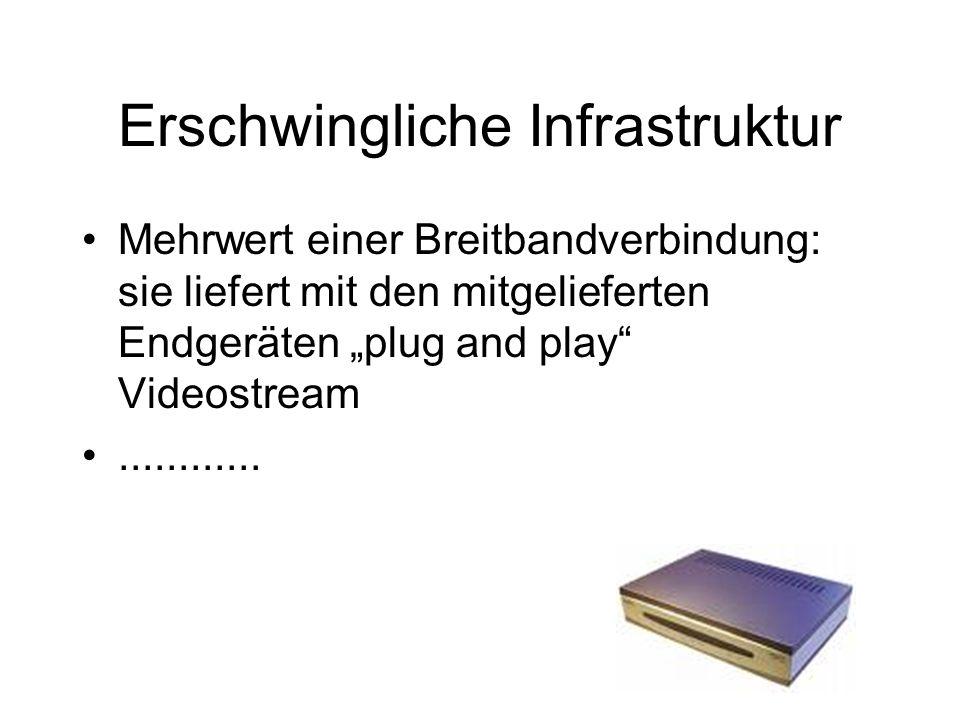 Erschwingliche Infrastruktur Mehrwert einer Breitbandverbindung: sie liefert mit den mitgelieferten Endgeräten plug and play Videostream............
