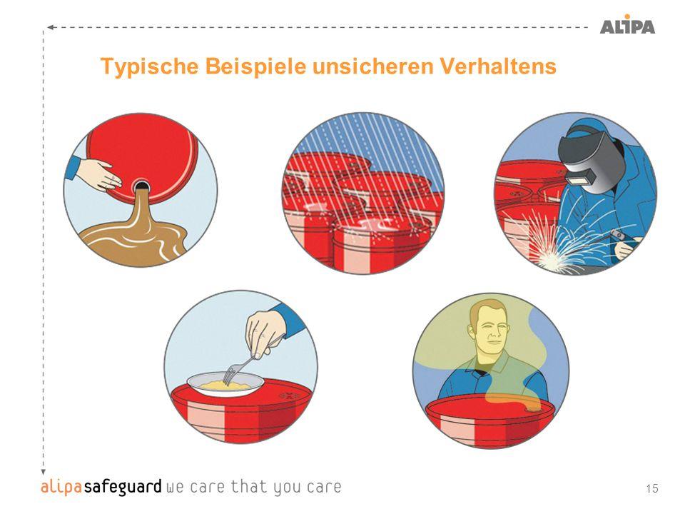 15 Typische Beispiele unsicheren Verhaltens
