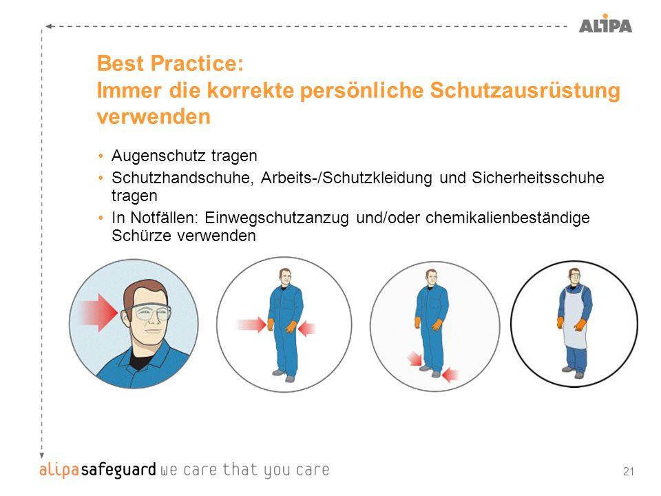 21 Best Practice: Immer die korrekte persönliche Schutzausrüstung verwenden Augenschutz tragen Schutzhandschuhe, Arbeits-/Schutzkleidung und Sicherhei