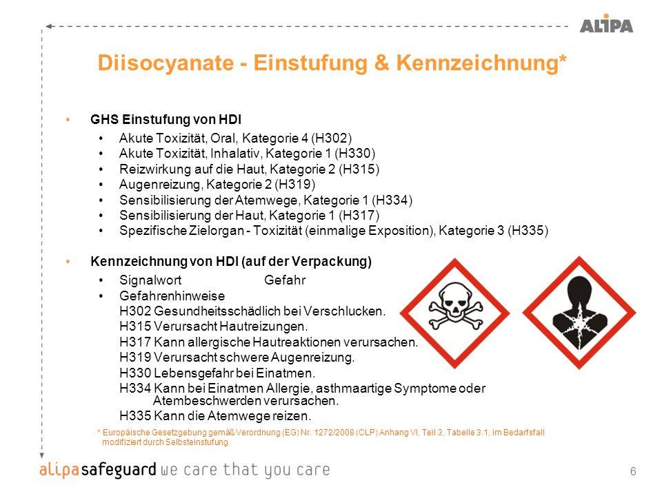 6 Diisocyanate - Einstufung & Kennzeichnung* GHS Einstufung von HDI Akute Toxizität, Oral, Kategorie 4 (H302) Akute Toxizität, Inhalativ, Kategorie 1