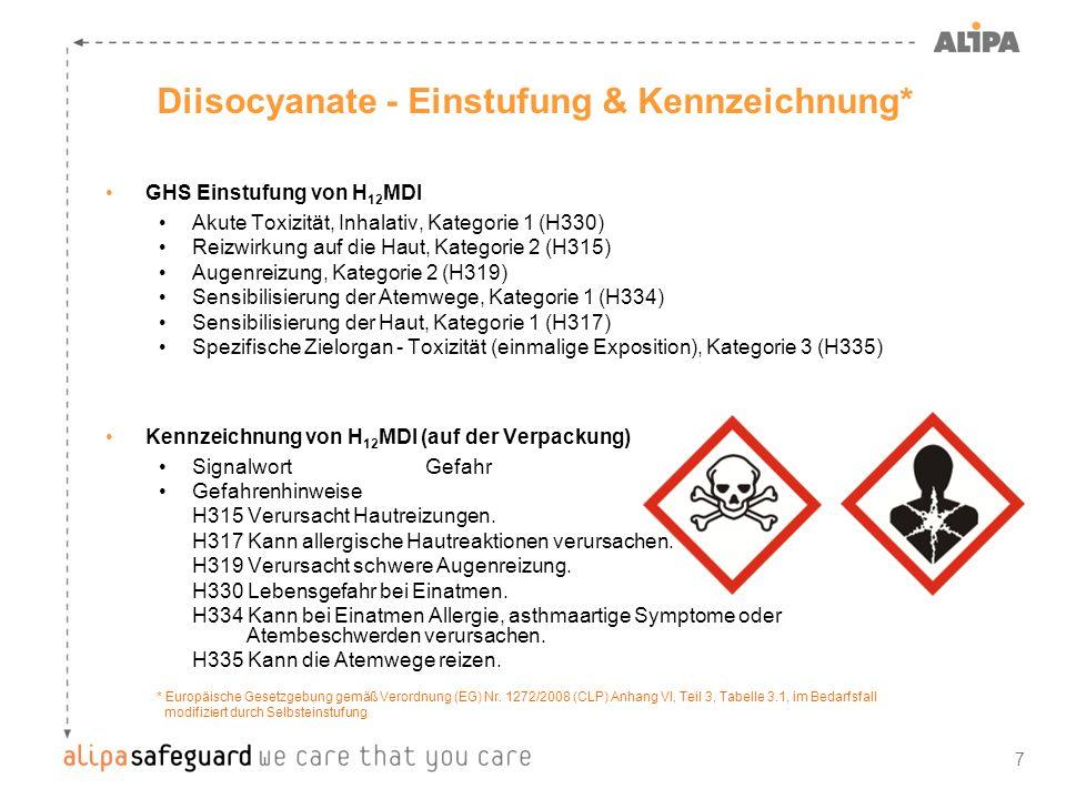 7 Diisocyanate - Einstufung & Kennzeichnung* GHS Einstufung von H 12 MDI Akute Toxizität, Inhalativ, Kategorie 1 (H330) Reizwirkung auf die Haut, Kate