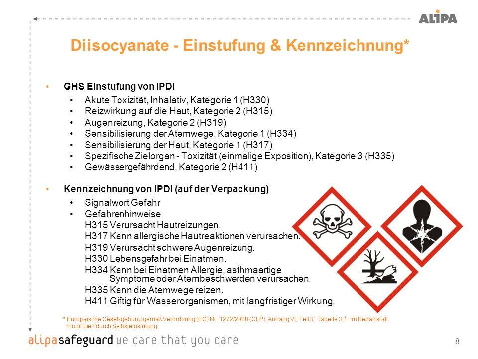 8 Diisocyanate - Einstufung & Kennzeichnung* GHS Einstufung von IPDI Akute Toxizität, Inhalativ, Kategorie 1 (H330) Reizwirkung auf die Haut, Kategori