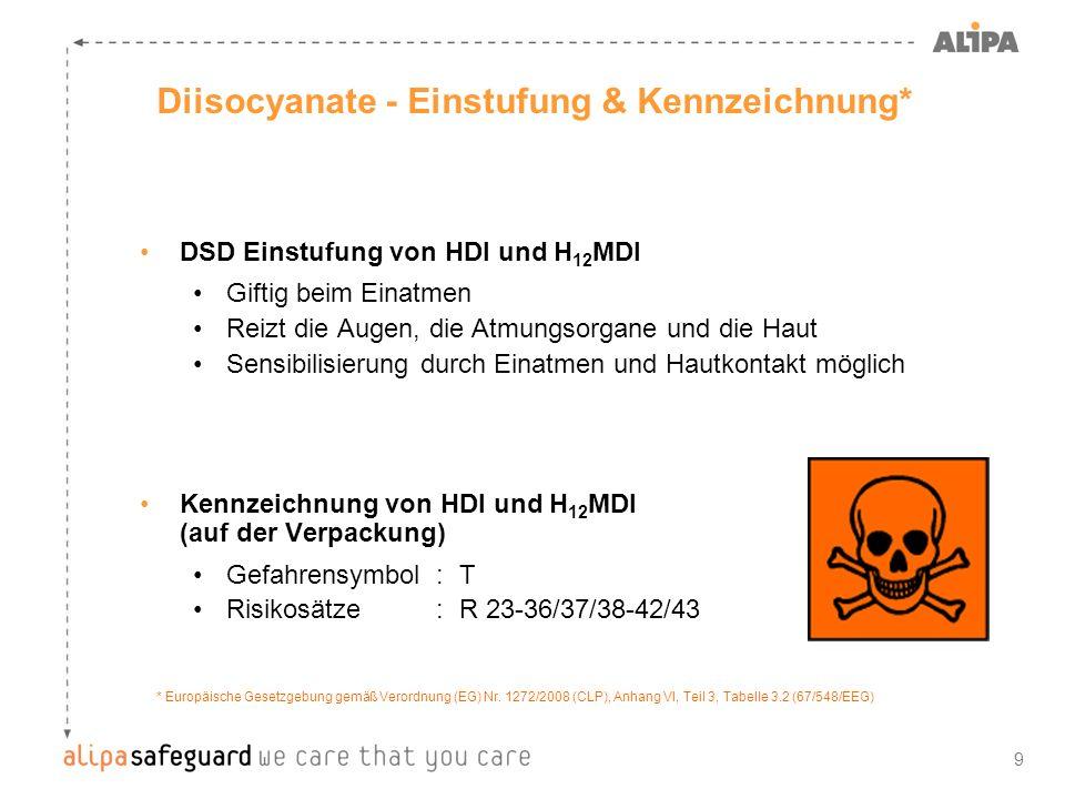 9 Diisocyanate - Einstufung & Kennzeichnung* DSD Einstufung von HDI und H 12 MDI Giftig beim Einatmen Reizt die Augen, die Atmungsorgane und die Haut