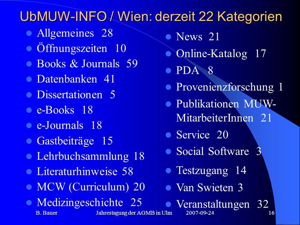 B. BauerJahrestagung der AGMB in Ulm2007-09-2416 UbMUW-INFO / Wien: derzeit 22 Kategorien Allgemeines 28 Öffnungszeiten 10 Books & Journals 59 Datenba