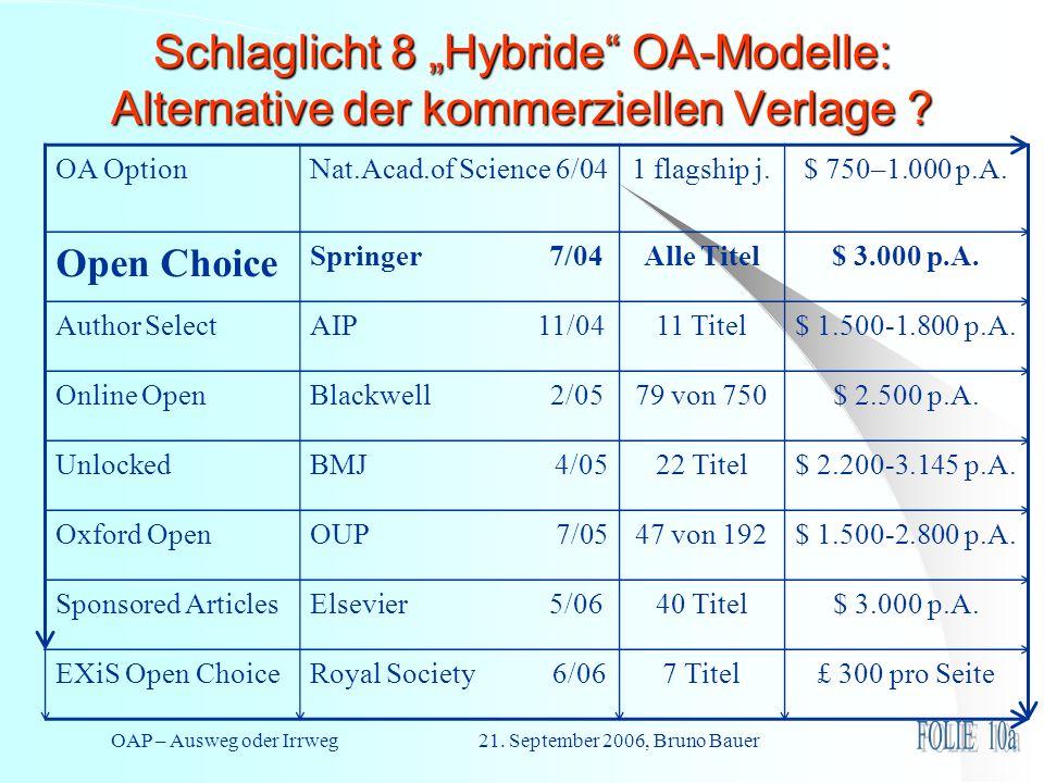 OAP – Ausweg oder Irrweg 21. September 2006, Bruno Bauer Schlaglicht 8 Hybride OA-Modelle: Alternative der kommerziellen Verlage ? OA OptionNat.Acad.o