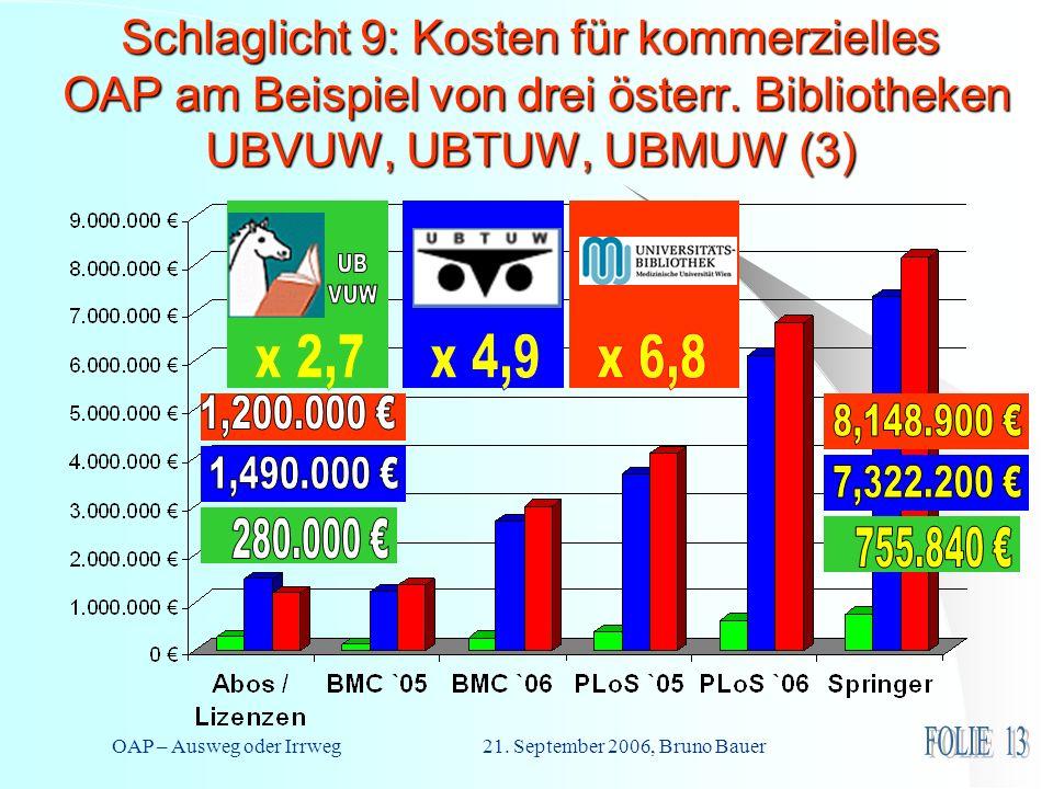 OAP – Ausweg oder Irrweg 21. September 2006, Bruno Bauer Schlaglicht 9: Kosten für kommerzielles OAP am Beispiel von drei österr. Bibliotheken UBVUW,