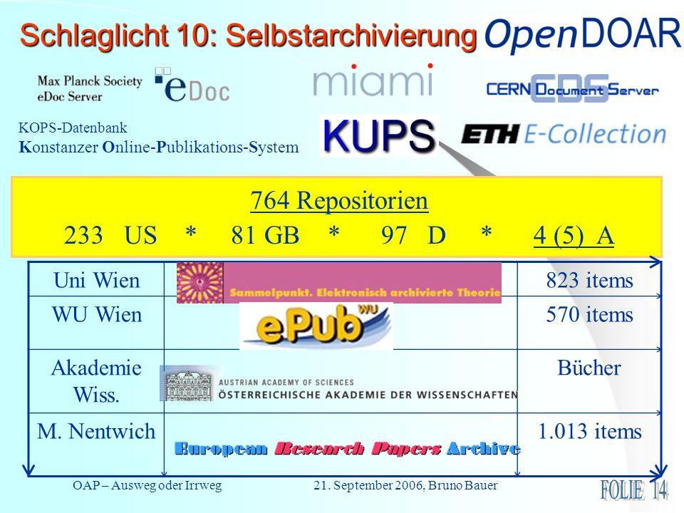 OAP – Ausweg oder Irrweg 21. September 2006, Bruno Bauer Schlaglicht 10: Selbstarchivierung 764 Repositorien 233 US * 81 GB * 97 D * 4 (5) A Uni Wien8