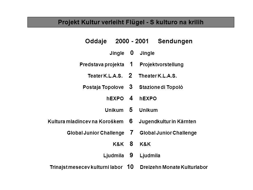 Projekt Kultur verleiht Flügel - S kulturo na krilih Oddaje 2000 - 2001 Sendungen Jingle 0 Jingle Predstava projekta 1 Projektvorstellung Teater K.L.A.S.