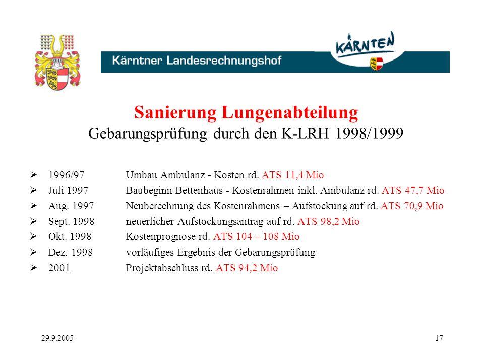 29.9.200517 Sanierung Lungenabteilung Gebarungsprüfung durch den K-LRH 1998/1999 1996/97Umbau Ambulanz - Kosten rd.