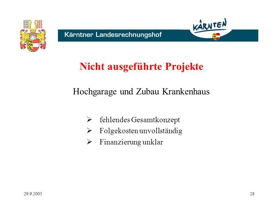29.9.200518 Nicht ausgeführte Projekte Hochgarage und Zubau Krankenhaus fehlendes Gesamtkonzept Folgekosten unvollständig Finanzierung unklar