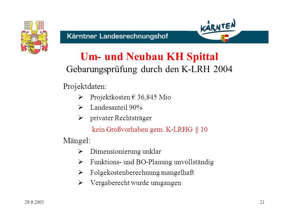 29.9.200521 Um- und Neubau KH Spittal Gebarungsprüfung durch den K-LRH 2004 Projektdaten: Projektkosten 36,845 Mio Landesanteil 90% privater Rechtsträger kein Großvorhaben gem.
