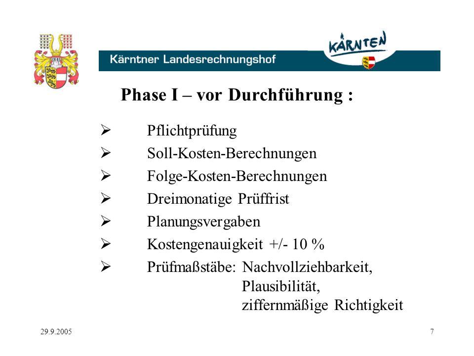 29.9.20057 Phase I – vor Durchführung : Pflichtprüfung Soll-Kosten-Berechnungen Folge-Kosten-Berechnungen Dreimonatige Prüffrist Planungsvergaben Kostengenauigkeit +/- 10 % Prüfmaßstäbe: Nachvollziehbarkeit, Plausibilität, ziffernmäßige Richtigkeit