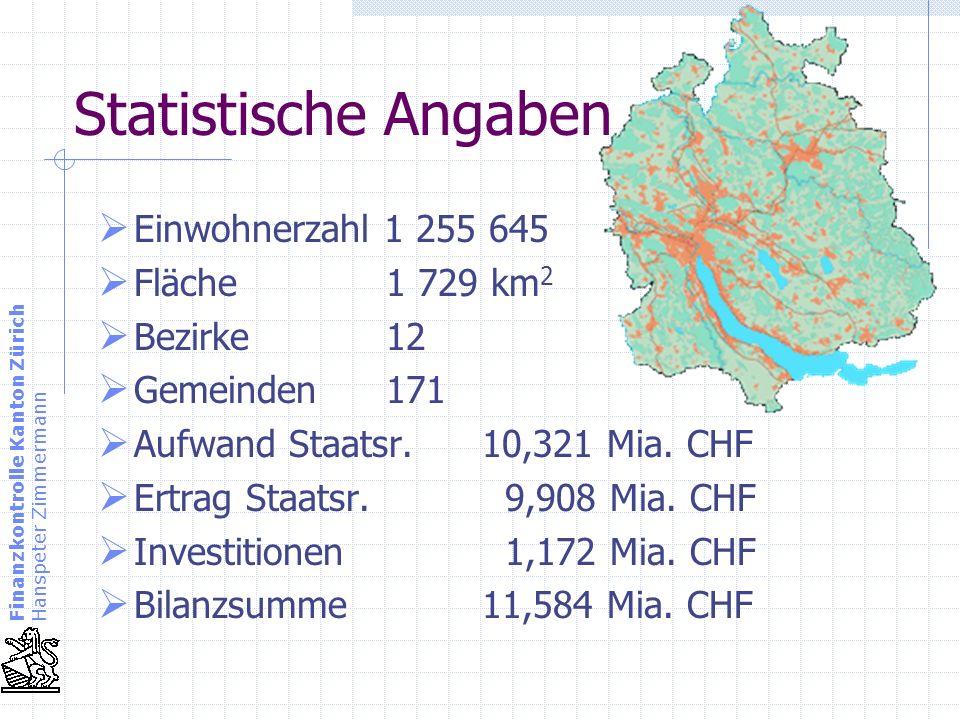 Finanzkontrolle Kanton Zürich Hanspeter Zimmermann Statistische Angaben Einwohnerzahl 1 255 645 Fläche1 729 km 2 Bezirke12 Gemeinden171 Aufwand Staats
