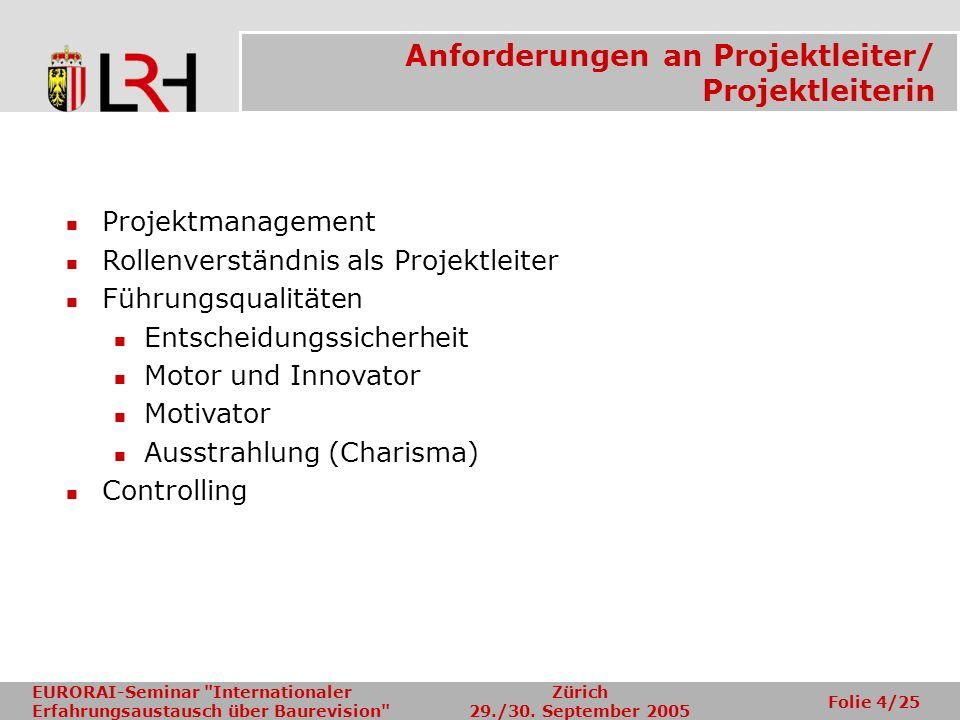 Zürich 29./30. September 2005 EURORAI-Seminar