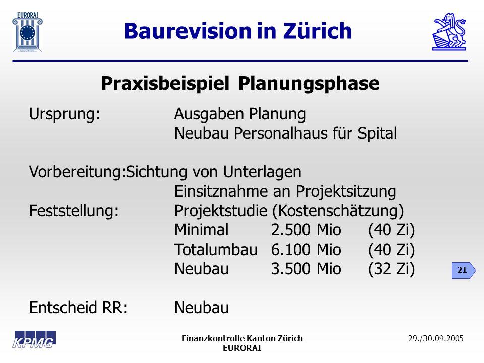 Baurevision in Zürich 21 29./30.09.2005Finanzkontrolle Kanton Zürich EURORAI Praxisbeispiel Planungsphase Ursprung: Ausgaben Planung Neubau Personalha