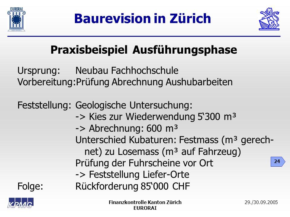 Baurevision in Zürich 24 29./30.09.2005Finanzkontrolle Kanton Zürich EURORAI Praxisbeispiel Ausführungsphase Ursprung: Neubau Fachhochschule Vorbereit