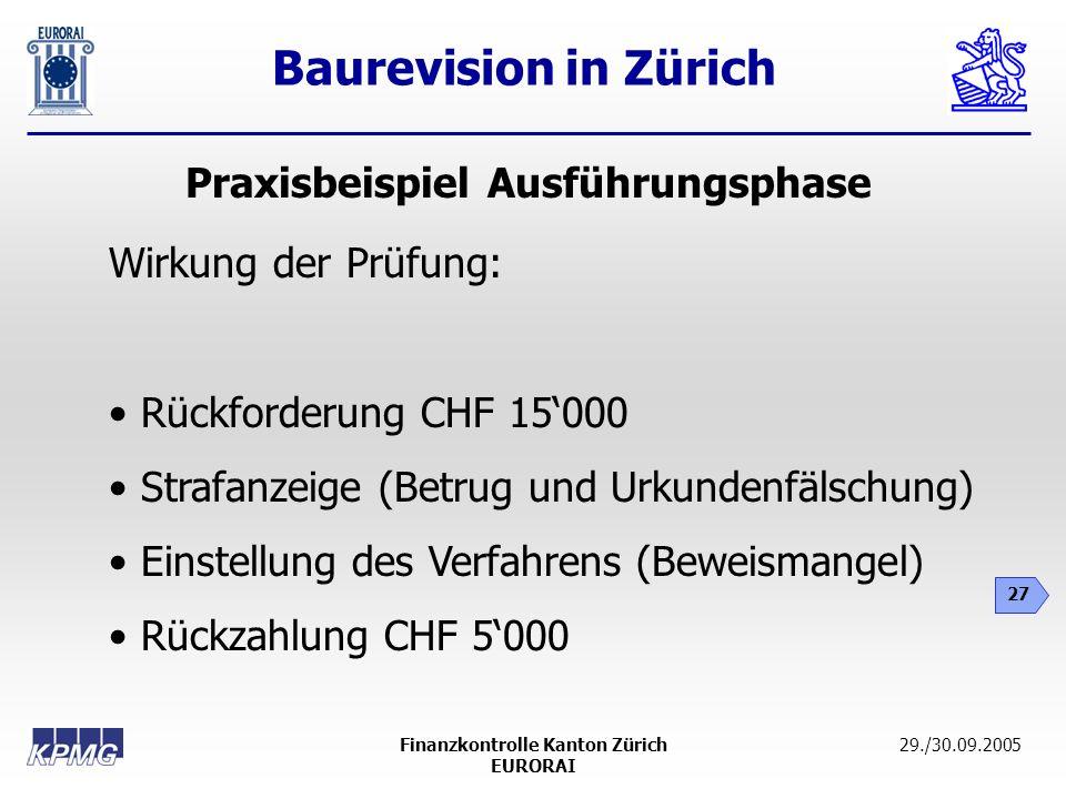 Baurevision in Zürich 27 29./30.09.2005Finanzkontrolle Kanton Zürich EURORAI Praxisbeispiel Ausführungsphase Wirkung der Prüfung: Rückforderung CHF 15