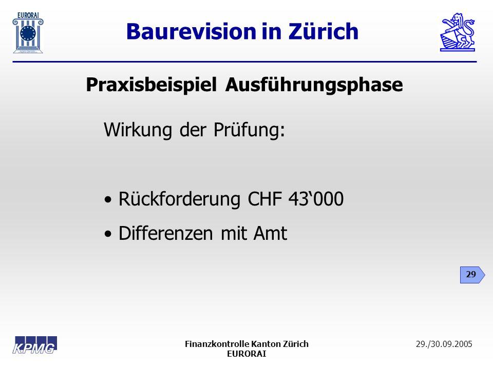 Baurevision in Zürich 29 29./30.09.2005Finanzkontrolle Kanton Zürich EURORAI Praxisbeispiel Ausführungsphase Wirkung der Prüfung: Rückforderung CHF 43
