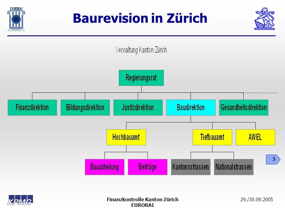 Baurevision in Zürich 3 29./30.09.2005Finanzkontrolle Kanton Zürich EURORAI