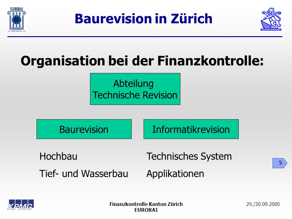 Baurevision in Zürich 5 29./30.09.2005Finanzkontrolle Kanton Zürich EURORAI Organisation bei der Finanzkontrolle: Abteilung Technische Revision Baurev