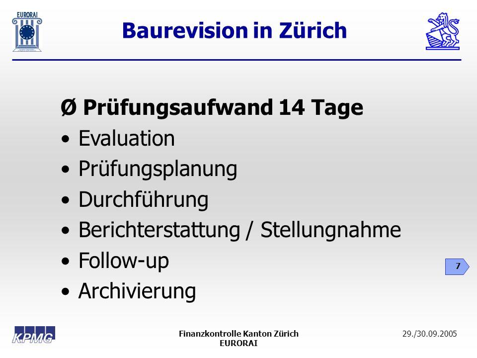 Baurevision in Zürich 7 29./30.09.2005Finanzkontrolle Kanton Zürich EURORAI Ø Prüfungsaufwand 14 Tage Evaluation Prüfungsplanung Durchführung Berichte
