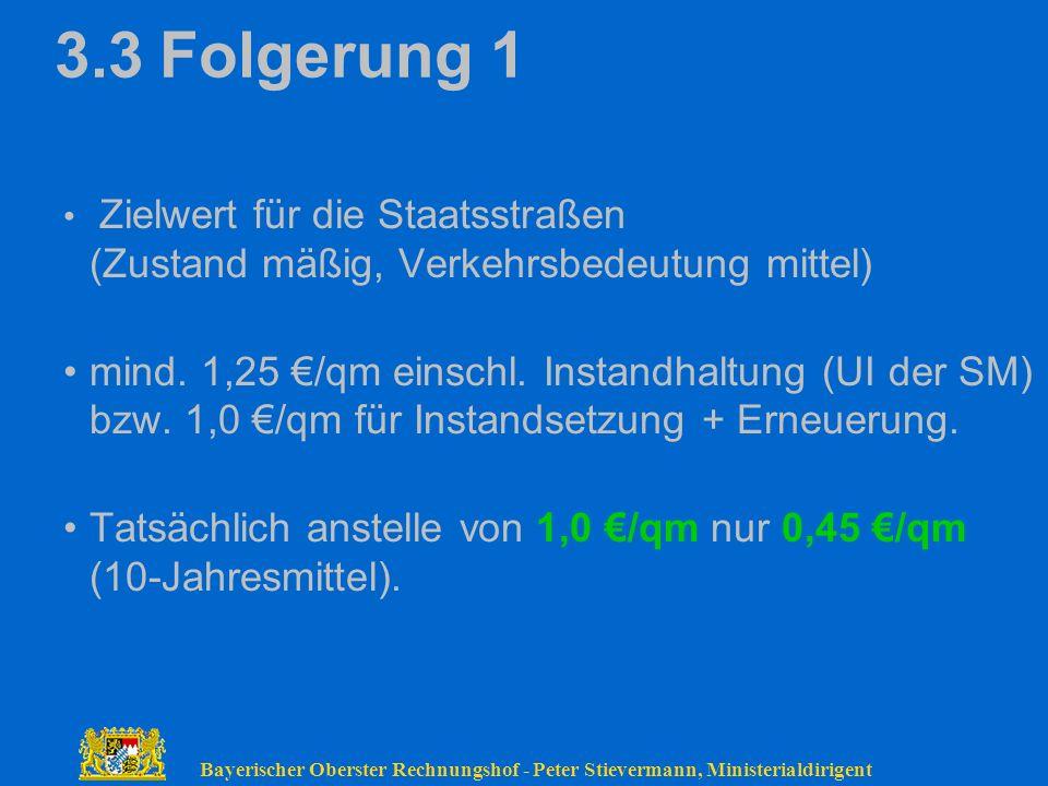 Bayerischer Oberster Rechnungshof - Peter Stievermann, Ministerialdirigent 3.3Folgerung 1 Zielwert für die Staatsstraßen (Zustand mäßig, Verkehrsbedeu