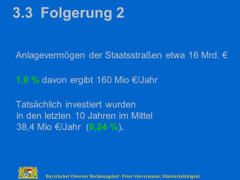 Bayerischer Oberster Rechnungshof - Peter Stievermann, Ministerialdirigent 3.3 Folgerung 2 Anlagevermögen der Staatsstraßen etwa 16 Mrd. 1,0 % davon e