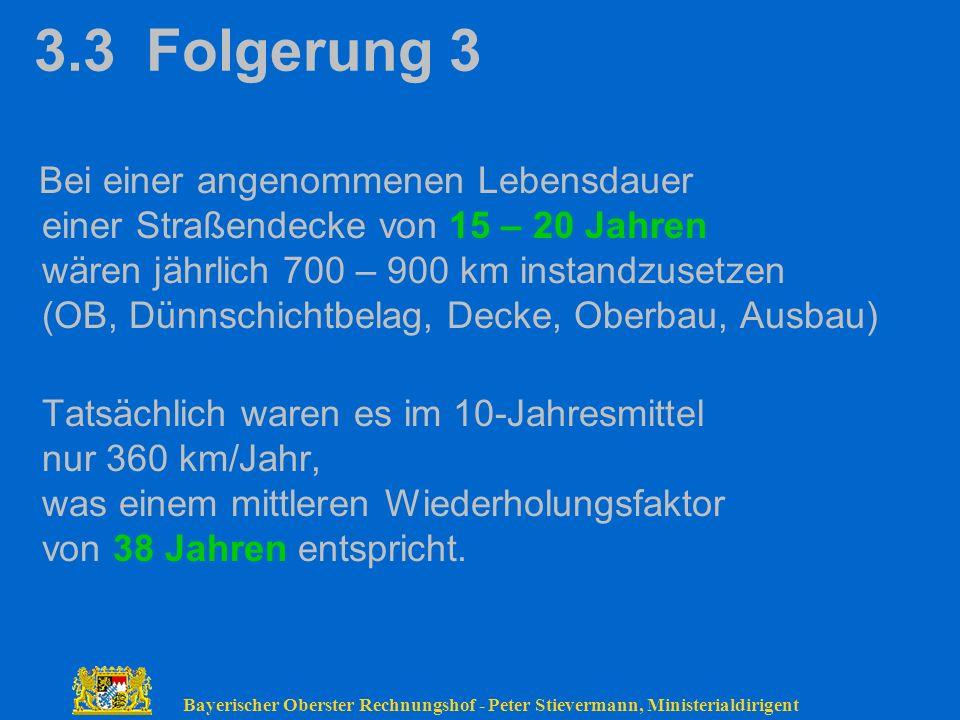 Bayerischer Oberster Rechnungshof - Peter Stievermann, Ministerialdirigent 3.3 Folgerung 3 Bei einer angenommenen Lebensdauer einer Straßendecke von 1