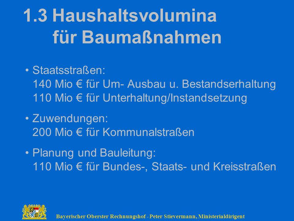 Bayerischer Oberster Rechnungshof - Peter Stievermann, Ministerialdirigent 1.3Haushaltsvolumina für Baumaßnahmen Staatsstraßen: 140 Mio für Um- Ausbau