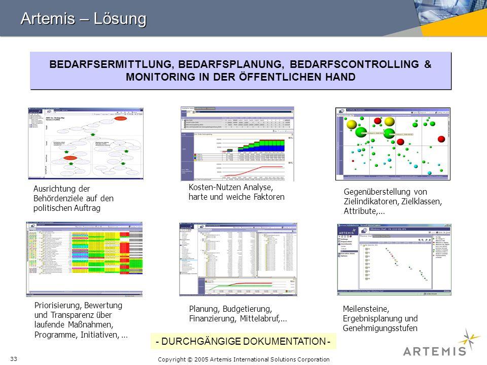 Copyright © 2005 Artemis International Solutions Corporation 33 Artemis – Lösung Kosten-Nutzen Analyse, harte und weiche Faktoren Ausrichtung der Behö