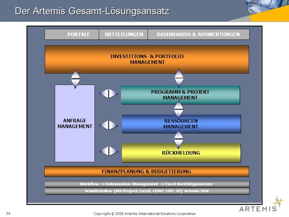 Copyright © 2005 Artemis International Solutions Corporation 34 Der Artemis Gesamt-Lösungsansatz INVESTITIONS- & PORTFOLIO MANAGEMENT RESSOURCEN MANAG