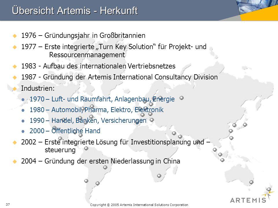 Copyright © 2005 Artemis International Solutions Corporation 37 Übersicht Artemis - Herkunft 1976 – Gründungsjahr in Großbritannien 1977 – Erste integ
