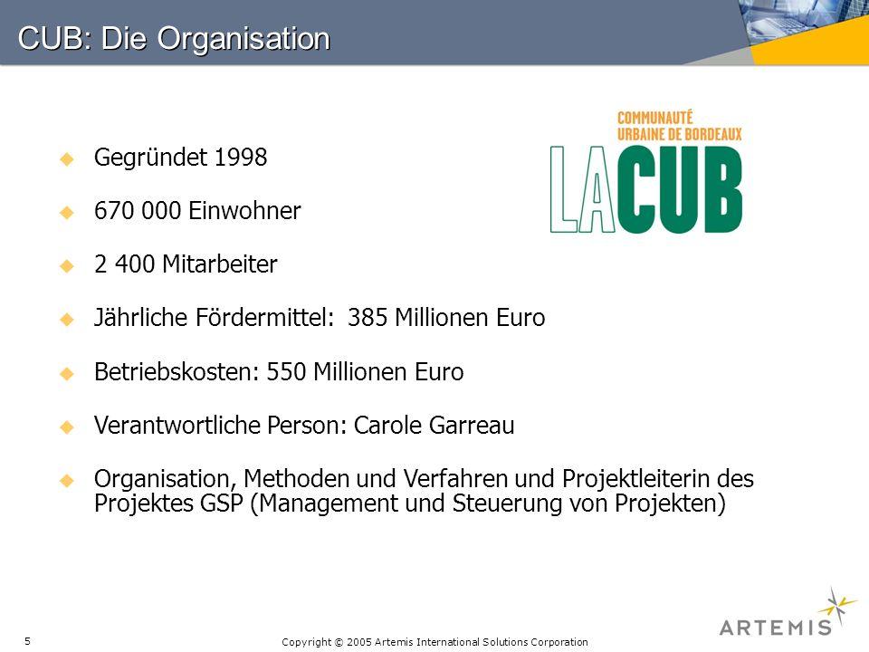 Copyright © 2005 Artemis International Solutions Corporation 6 Auswirkung des Projektes auf die Organisationsstruktur Das GSP Projekt (Management und Steuerung der Projekte) Methoden und Werkzeuge zur Unterstützung der Zusammenarbeit zwischen den Referaten und Beteiligten, um ein gemeinsames Ziel zu erreichen Vereinheitlichung und Formalisierung der Verfahren in Projekten der Gemeinde