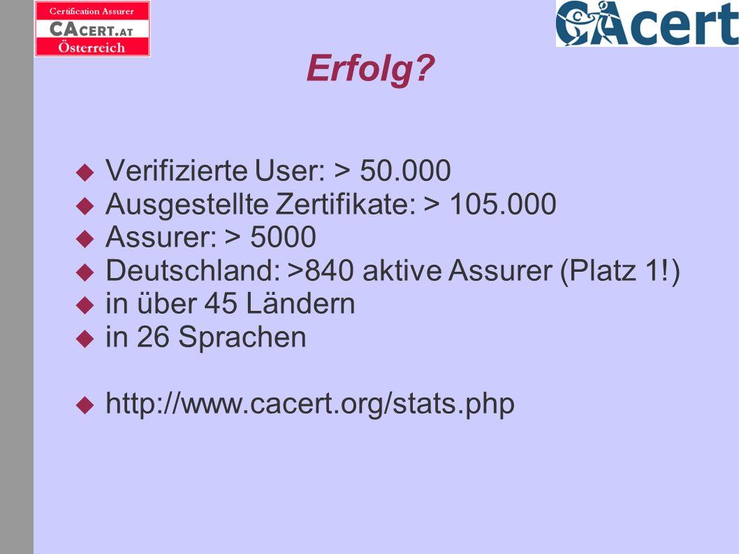 Erfolg? Verifizierte User: > 50.000 Ausgestellte Zertifikate: > 105.000 Assurer: > 5000 Deutschland: >840 aktive Assurer (Platz 1!) in über 45 Ländern