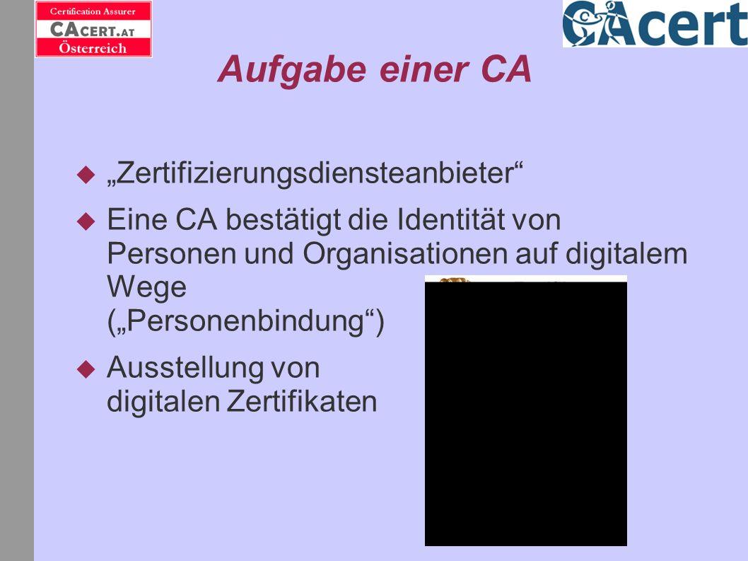 Aufgabe einer CA Zertifizierungsdiensteanbieter Eine CA bestätigt die Identität von Personen und Organisationen auf digitalem Wege (Personenbindung) A