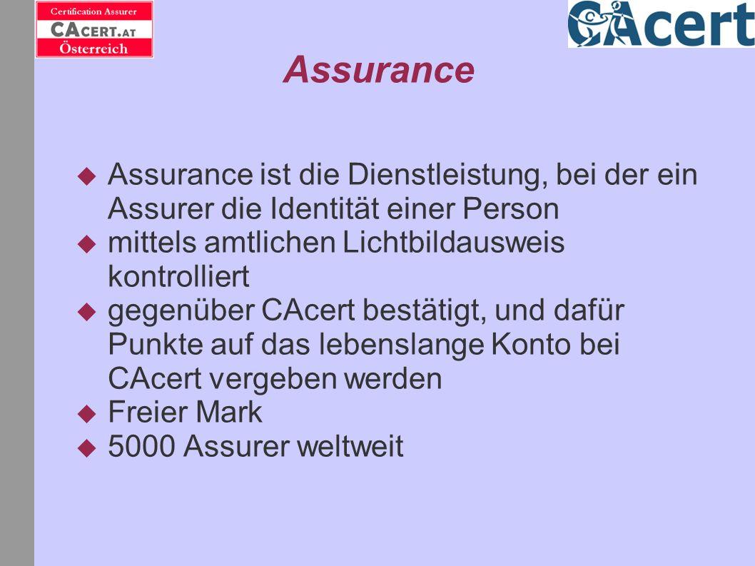 Assurance Assurance ist die Dienstleistung, bei der ein Assurer die Identität einer Person mittels amtlichen Lichtbildausweis kontrolliert gegenüber C