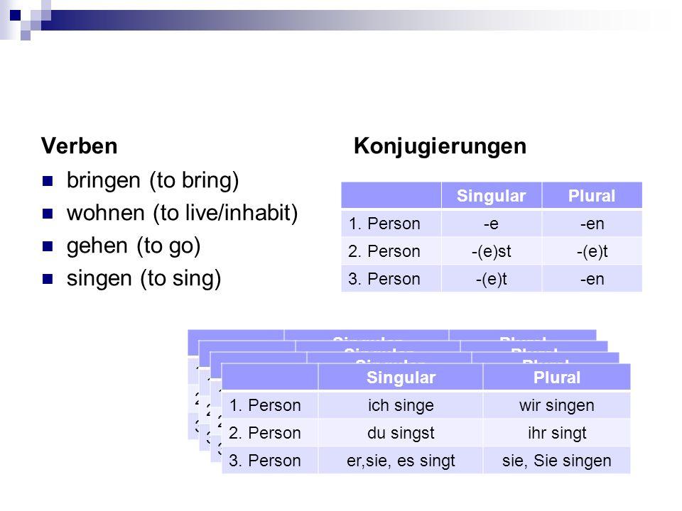 Verben bringen (to bring) wohnen (to live/inhabit) gehen (to go) singen (to sing) Konjugierungen SingularPlural 1.