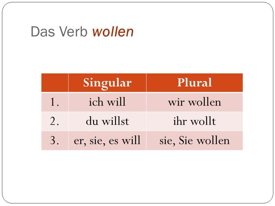 Das Verb wollen SingularPlural 1.ich willwir wollen 2.du willstihr wollt 3.er, sie, es willsie, Sie wollen