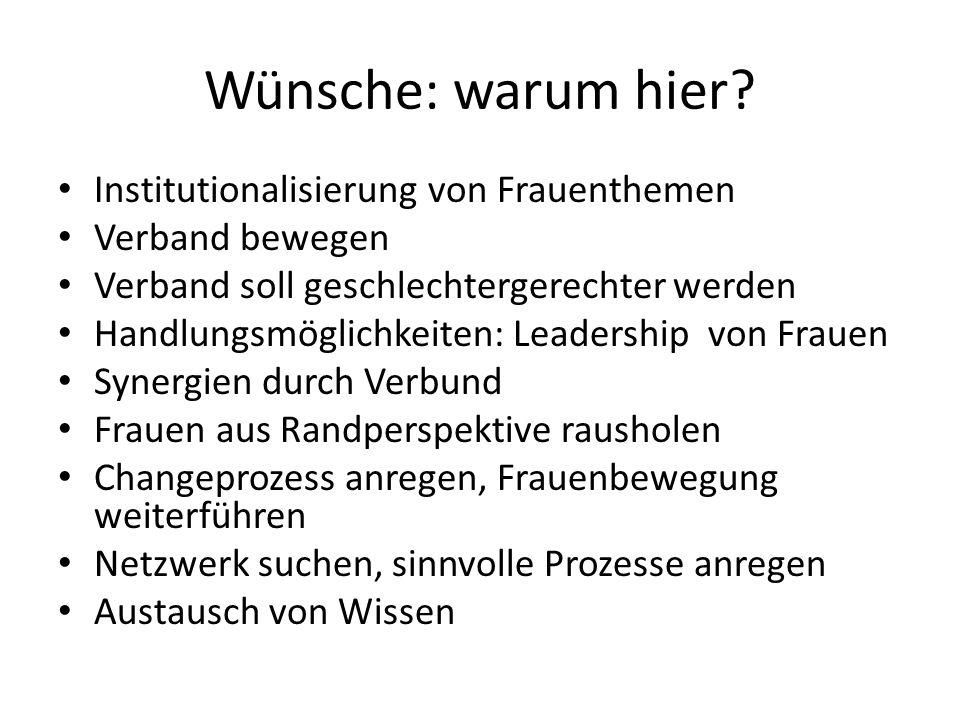 Konsens Status: – Bundesverband: ca.1/3 Frauen in Beirat und Vorstand.