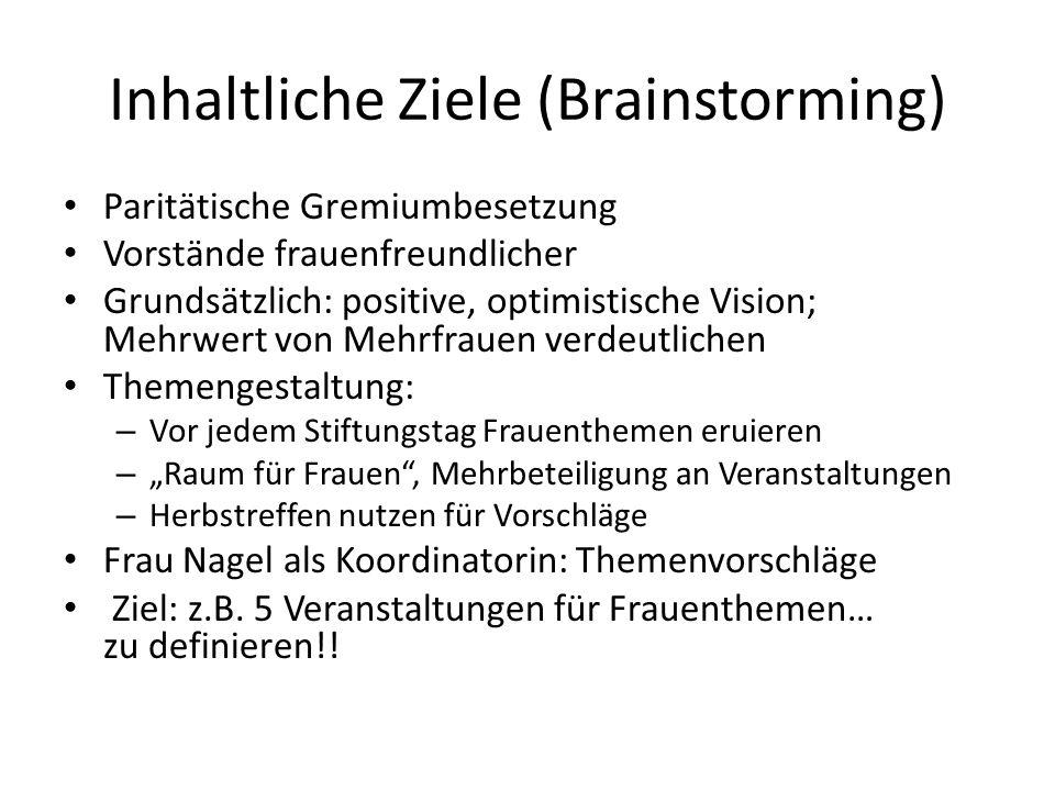 Inhaltliche Ziele (Brainstorming) Paritätische Gremiumbesetzung Vorstände frauenfreundlicher Grundsätzlich: positive, optimistische Vision; Mehrwert v