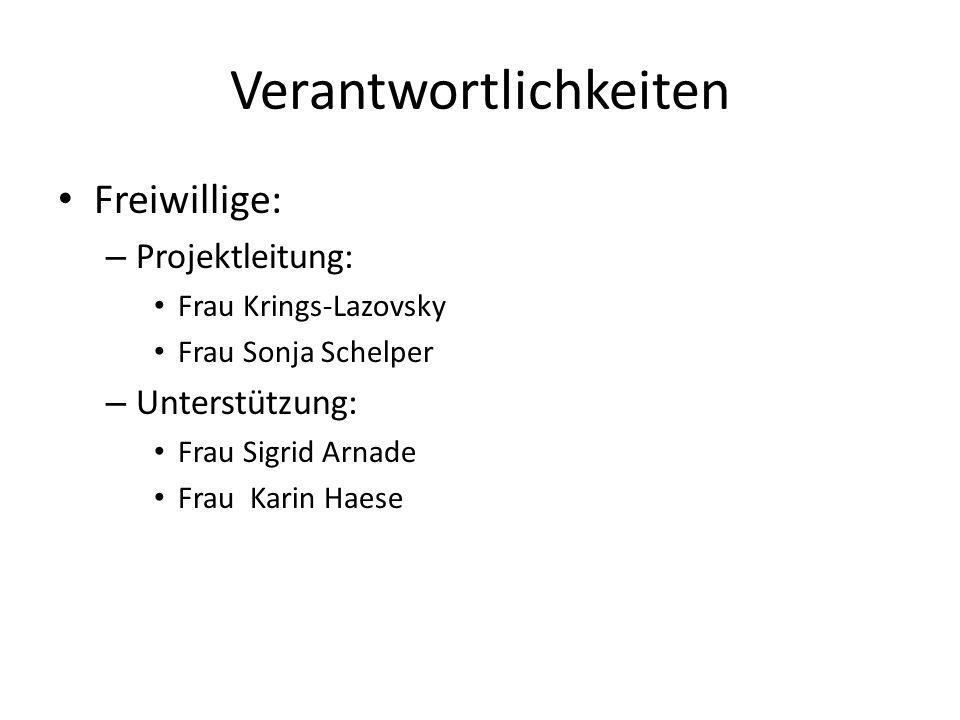 Verantwortlichkeiten Freiwillige: – Projektleitung: Frau Krings-Lazovsky Frau Sonja Schelper – Unterstützung: Frau Sigrid Arnade Frau Karin Haese