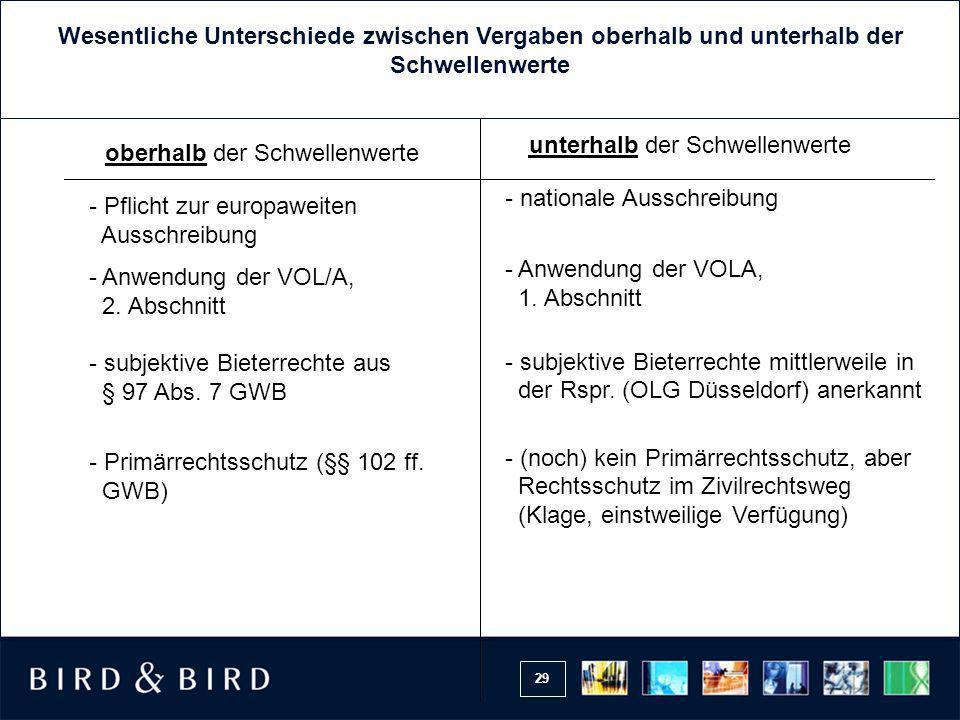 29 - nationale Ausschreibung - Anwendung der VOLA, 1.
