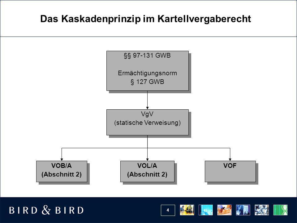 4 Das Kaskadenprinzip im Kartellvergaberecht §§ 97-131 GWB Ermächtigungsnorm § 127 GWB §§ 97-131 GWB Ermächtigungsnorm § 127 GWB VOF VOL/A (Abschnitt 2) VOL/A (Abschnitt 2) VOB/A (Abschnitt 2) VOB/A (Abschnitt 2) VgV (statische Verweisung) VgV (statische Verweisung)