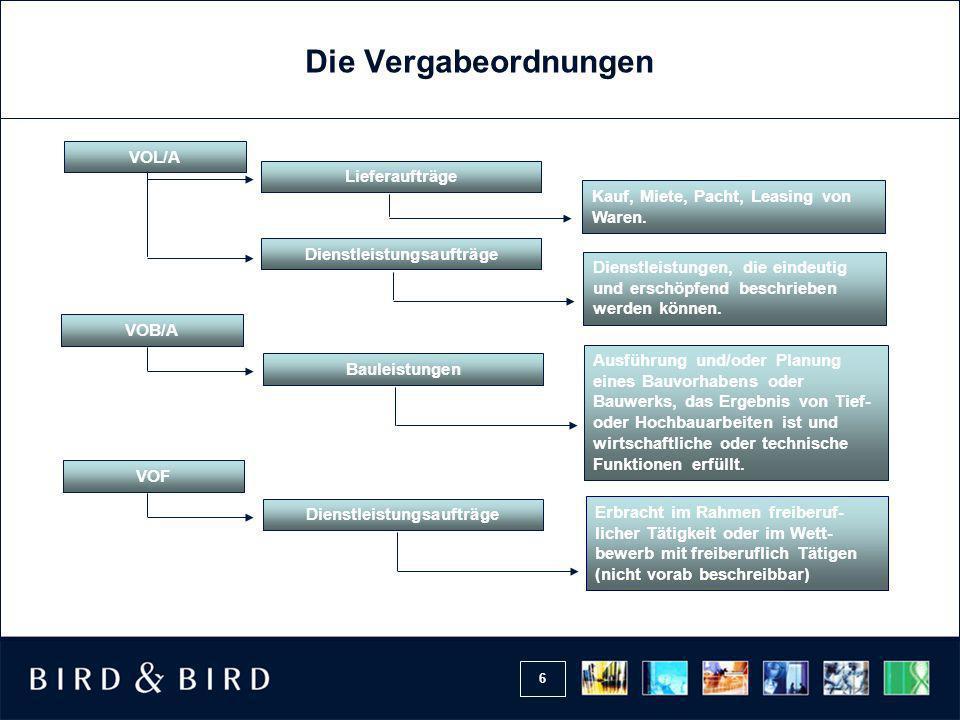 6 Die Vergabeordnungen VOL/A Lieferaufträge Dienstleistungsaufträge VOF Dienstleistungsaufträge Kauf, Miete, Pacht, Leasing von Waren.
