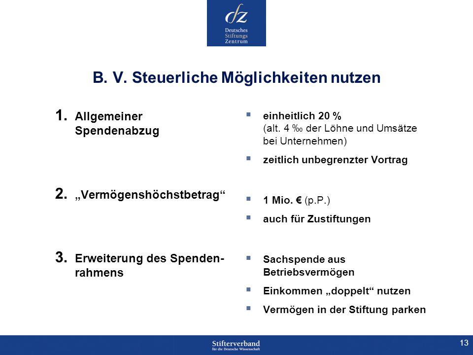 13 B. V. Steuerliche Möglichkeiten nutzen 1. Allgemeiner Spendenabzug 2. Vermögenshöchstbetrag 3. Erweiterung des Spenden- rahmens einheitlich 20 % (a